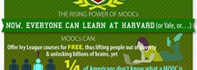 Everyone Can Learn at Harvard (Infographic)