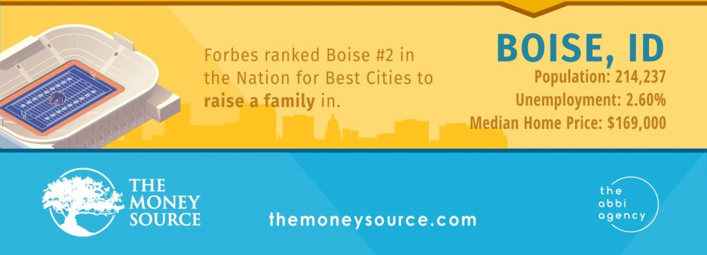 10- Boise ID