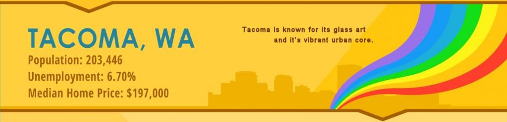 9- Tacoma WA