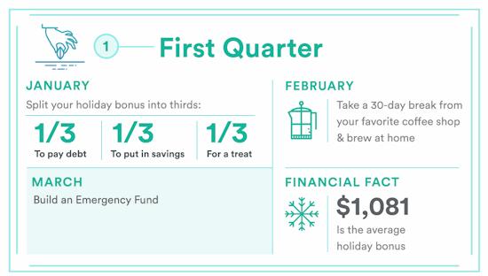 Money Challenge First Quarter