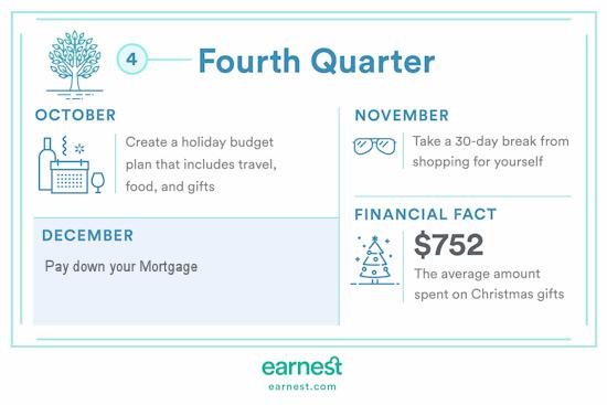 Money Challenge 4th Quarter